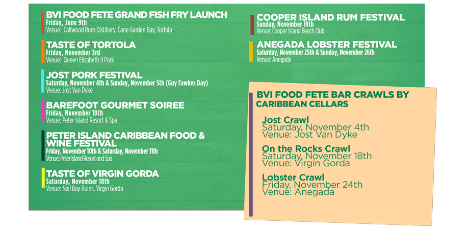 The Month Long Festival Held Annually In November Offers A Range Of Events Set Within Unique Bvi Locations Each Event Is Designed To Highlight The
